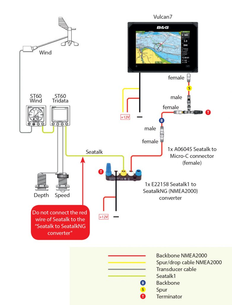 [SCHEMATICS_4ER]  Installing NMEA 2000 network combined with older Raymarine Seatalk  instruments - Gear Anarchy - Sailing Anarchy Forums | Seatalk Wiring Diagram |  | Sailing Anarchy Forums
