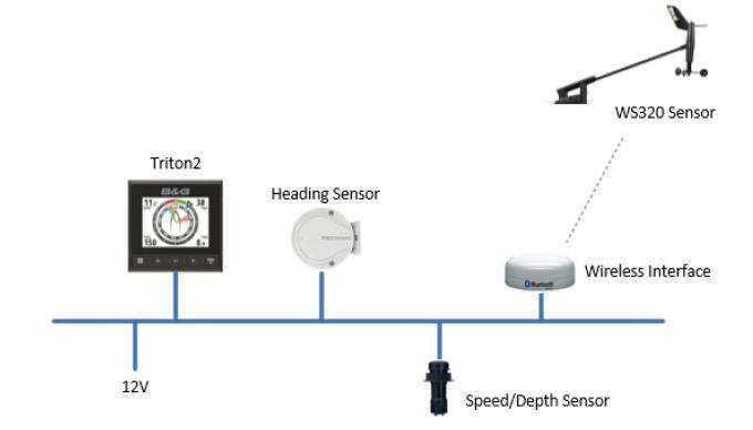 Outstanding Ws300 Wind Sensors Bg Wiring Digital Resources Funapmognl